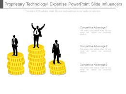 Proprietary Technology Expertise Powerpoint Slide Influencers