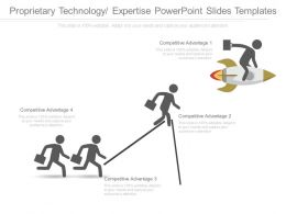 Proprietary Technology Expertise Powerpoint Slides Templates