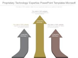 Proprietary Technology Expertise Powerpoint Templates Microsoft