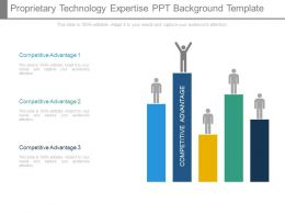 Proprietary Technology Expertise Ppt Background Template