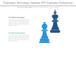 Proprietary Technology Expertise Ppt Examples Professional