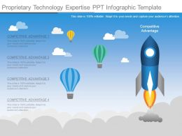 Proprietary Technology Expertise Ppt Infographic Template
