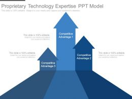 Proprietary Technology Expertise Ppt Model
