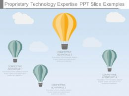 Proprietary Technology Expertise Ppt Slide Examples