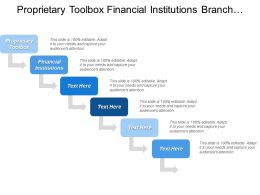 Proprietary Toolbox Financial Institutions Branch Office Mobile Wireless