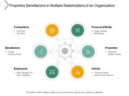 Proprietor Benefactors In Multiple Stakeholders Of An Organization