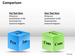 Pros And Cons 13