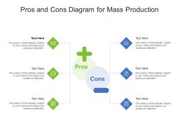 Pros And Cons Diagram For Mass Production Infographic Template