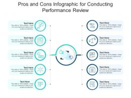 Pros And Cons For Conducting Performance Reviews Infographic Template