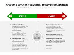 Pros And Cons Of Horizontal Integration Strategy