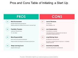 Pros And Cons Table Of Initiating A Start Up