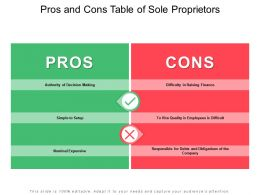 Pros And Cons Table Of Sole Proprietors