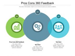 Pros Cons 360 Feedback Ppt Powerpoint Presentation Design Templates Cpb