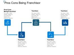 Pros Cons Being Franchisor Ppt Powerpoint Presentation Professional Example Topics Cpb