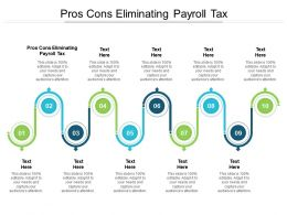 Pros Cons Eliminating Payroll Tax Ppt Powerpoint Portfolio Layout Cpb