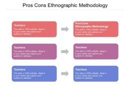 Pros Cons Ethnographic Methodology Ppt Powerpoint Presentation Templates Cpb