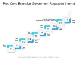 Pros Cons Extensive Government Regulation Internet Ppt Powerpoint Presentation Outline Cpb