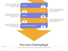 Pros Cons Financing Buyer Ppt Powerpoint Presentation Layouts Ideas Cpb