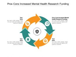Pros Cons Increased Mental Health Research Funding Ppt Gallery Layout Cpb