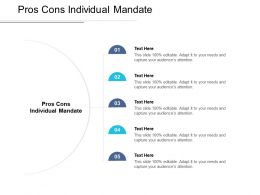 Pros Cons Individual Mandate Ppt Powerpoint Presentation Inspiration Maker Cpb