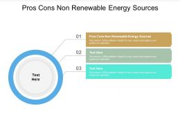Pros Cons Non Renewable Energy Sources Ppt Powerpoint Presentation Professional Cpb