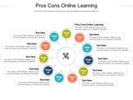 Pros Cons Online Learning Ppt Powerpoint Presentation Portfolio Slides Cpb