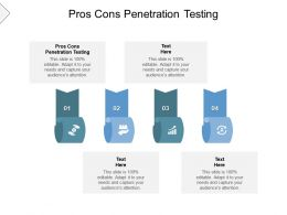 Pros Cons Penetration Testing Ppt Powerpoint Presentation Inspiration Objects Cpb