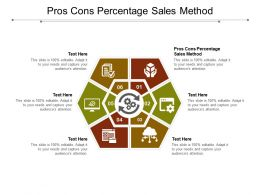 Pros Cons Percentage Sales Method Ppt Powerpoint Presentation Styles Ideas Cpb