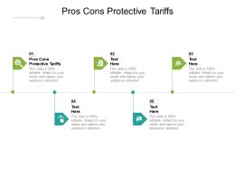 Pros Cons Protective Tariffs Ppt Powerpoint Presentation Professional Templates Cpb