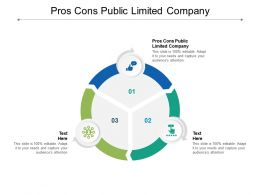 Pros Cons Public Limited Company Ppt Powerpoint Presentation Infographic Template Visual Aids Cpb