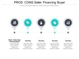 Pros Cons Seller Financing Buyer Ppt Powerpoint Presentation Inspiration Images Cpb