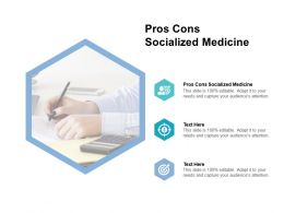 Pros Cons Socialized Medicine Ppt Powerpoint Presentation Model Layout Ideas Cpb