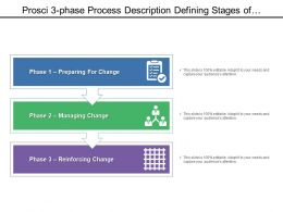 Prosci 3 Phase Process Description Defining Stages Of Preparation Managing And Reinforcing Change