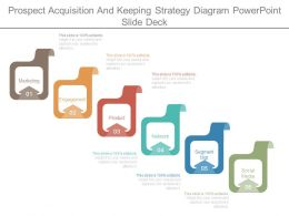 Prospect Acquisition And Keeping Strategy Diagram Powerpoint Slide Deck