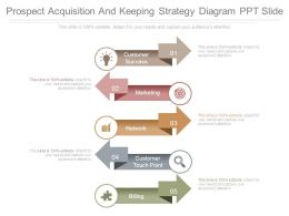 Prospect Acquisition And Keeping Strategy Diagram Ppt Slide