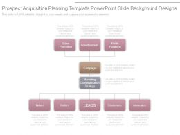 Prospect Acquisition Planning Template Powerpoint Slide Background Designs