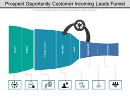 Prospect Opportunity Customer Incoming Leads Funnel