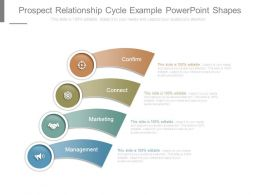 Prospect Relationship Cycle Example Powerpoint Shapes