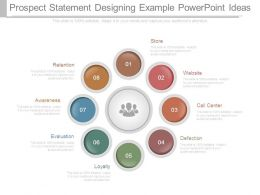 Prospect Statement Designing Example Powerpoint Ideas