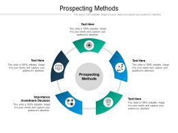 Prospecting Methods Ppt Powerpoint Presentation File Graphics Design Cpb