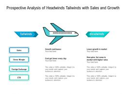 Prospective Analysis Of Headwinds Tailwinds With Sales And Growth