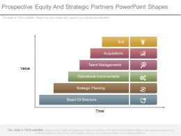 Prospective Equity And Strategic Partners Powerpoint Shapes