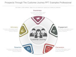 Prospects Through The Customer Journey Ppt Examples Professional