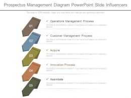 Prospectus Management Diagram Powerpoint Slide Influencers
