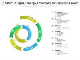 Prosper Digital Strategy Framework For Business Growth