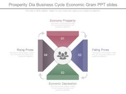 Prosperity Dia Business Cycle Economic Gram Ppt Slides