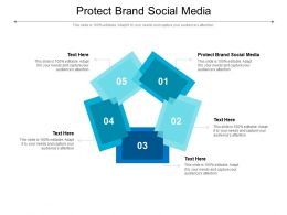 Protect Brand Social Media Ppt Powerpoint Presentation Infographic Template Cpb