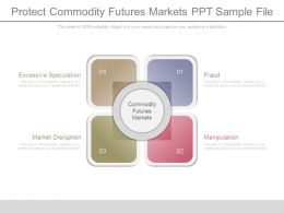 Protect Commodity Futures Markets Ppt Sample File
