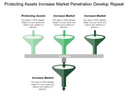 Protecting Assets Increase Market Penetration Develop Repeat Purchase