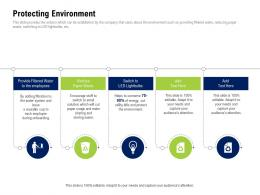 Protecting Environment Company Culture And Beliefs Ppt Structure